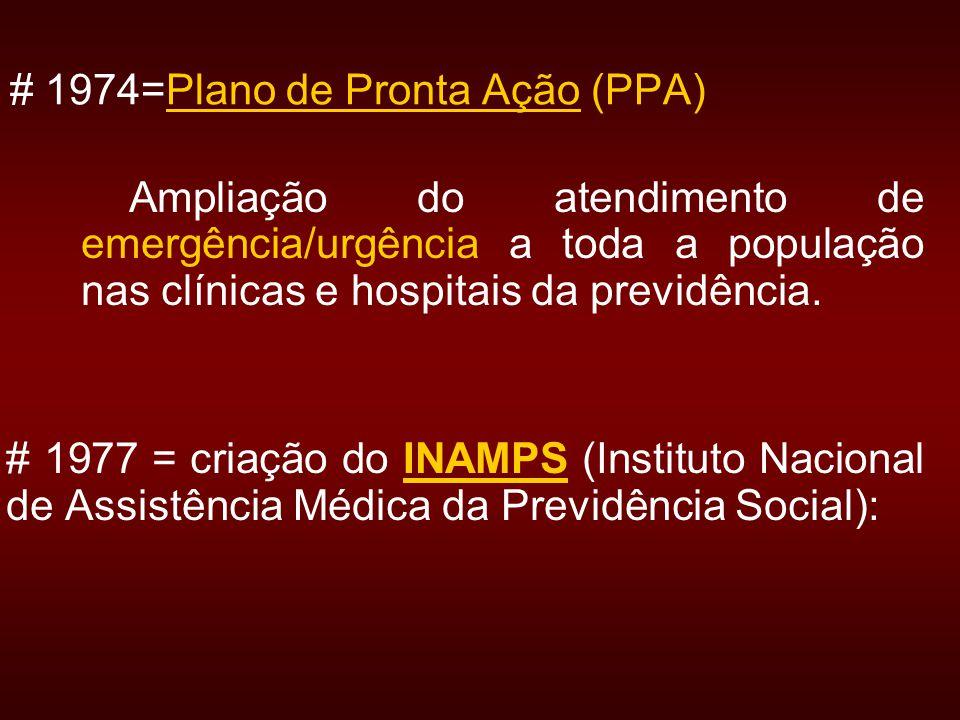 # 1974=Plano de Pronta Ação (PPA) Ampliação do atendimento de emergência/urgência a toda a população nas clínicas e hospitais da previdência.