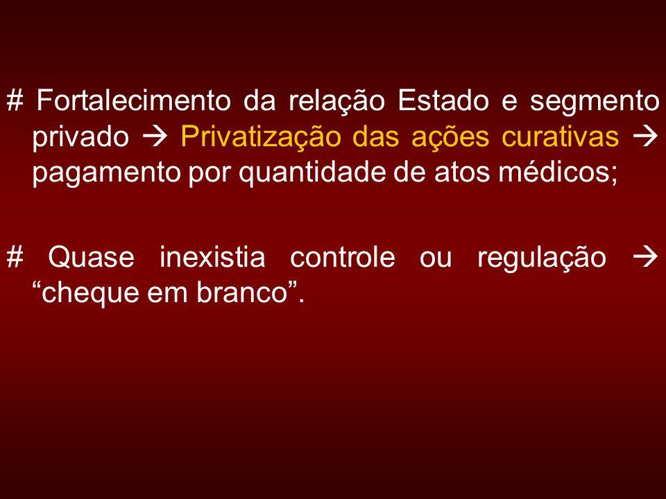 # Fortalecimento da relação Estado e segmento privado Privatização das ações curativas pagamento por quantidade de atos médicos; # Quase inexistia controle ou regulação cheque em branco.