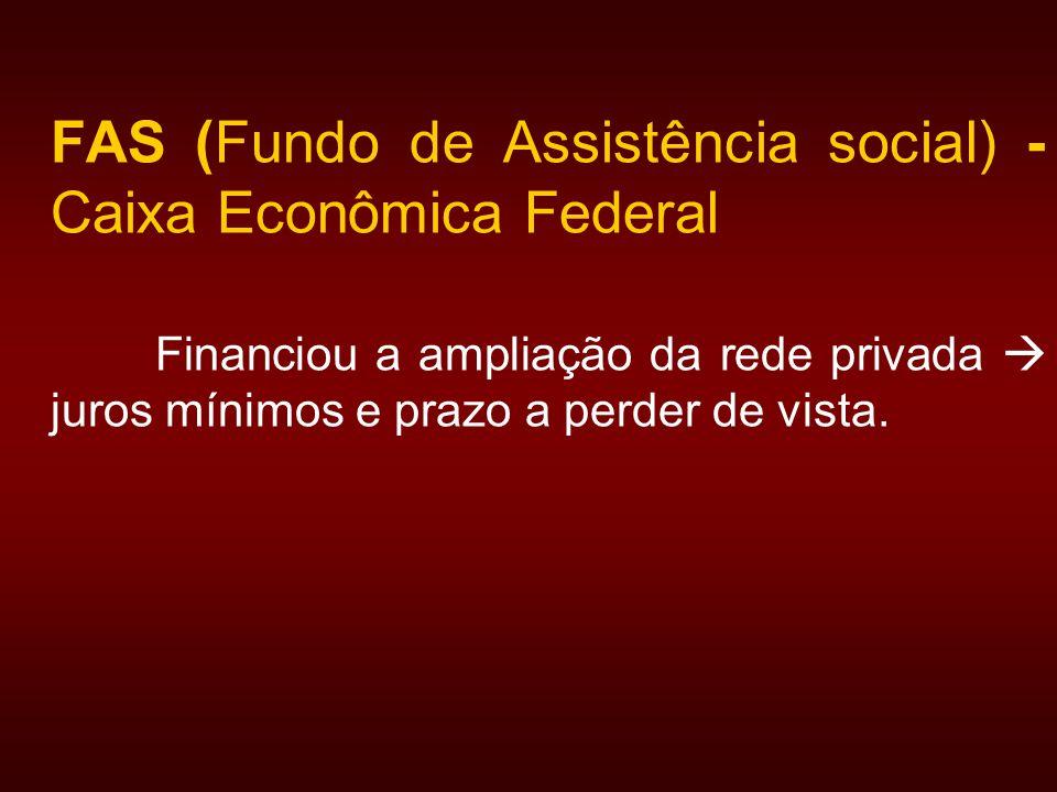 FAS (Fundo de Assistência social) - Caixa Econômica Federal Financiou a ampliação da rede privada juros mínimos e prazo a perder de vista.