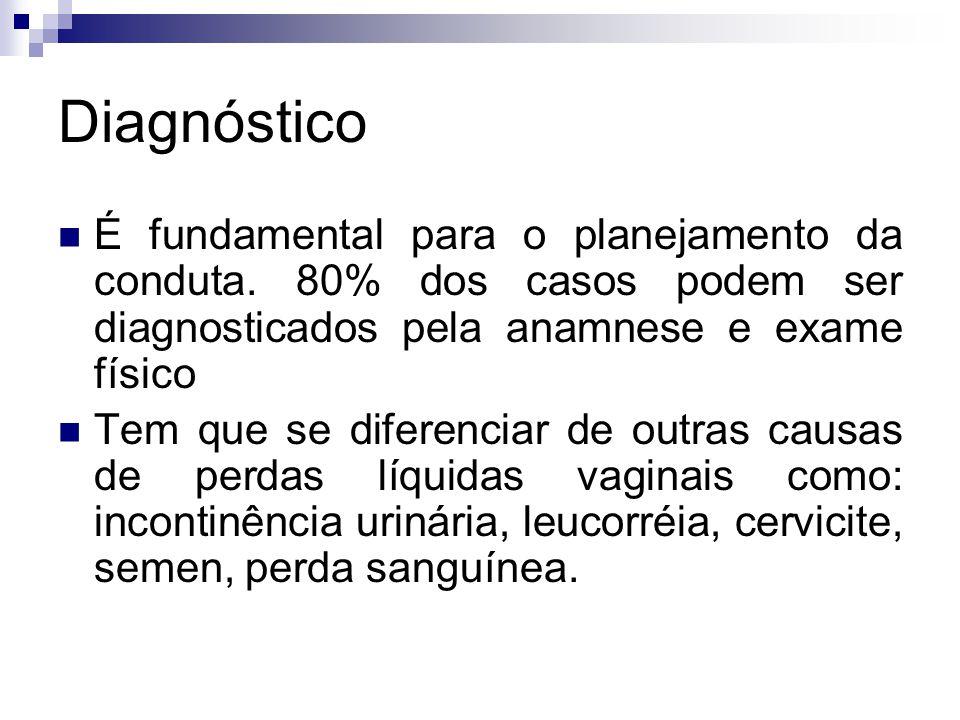 Diagnóstico É fundamental para o planejamento da conduta. 80% dos casos podem ser diagnosticados pela anamnese e exame físico Tem que se diferenciar d
