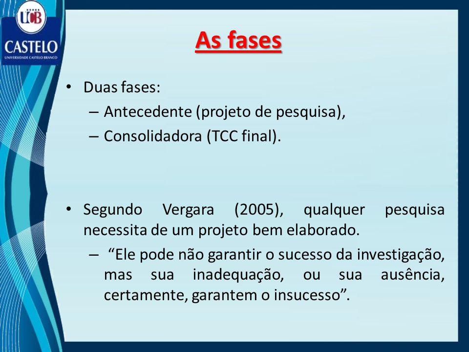 Duas fases: – Antecedente (projeto de pesquisa), – Consolidadora (TCC final). Segundo Vergara (2005), qualquer pesquisa necessita de um projeto bem el