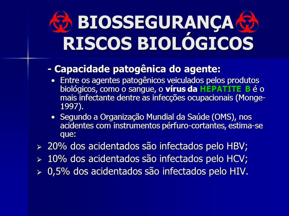 BIOSSEGURANÇA RISCOS BIOLÓGICOS BIOSSEGURANÇA RISCOS BIOLÓGICOS - Capacidade patogênica do agente: Entre os agentes patogênicos veiculados pelos produ