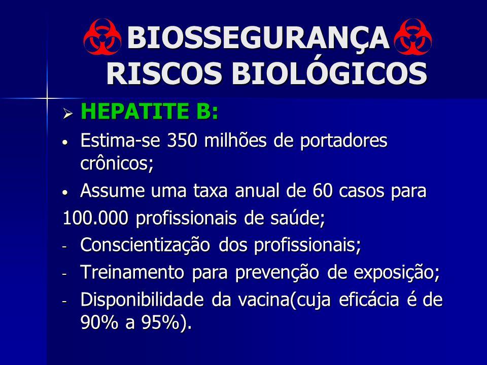 BIOSSEGURANÇA RISCOS BIOLÓGICOS HEPATITE B: HEPATITE B: Estima-se 350 milhões de portadores crônicos; Estima-se 350 milhões de portadores crônicos; As