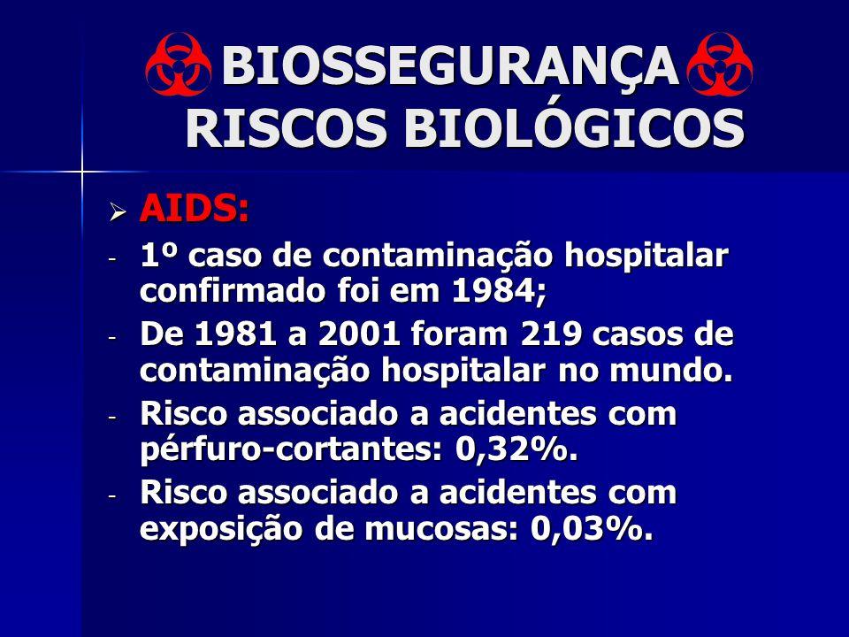 BIOSSEGURANÇA RISCOS BIOLÓGICOS AIDS: AIDS: - 1º caso de contaminação hospitalar confirmado foi em 1984; - De 1981 a 2001 foram 219 casos de contamina
