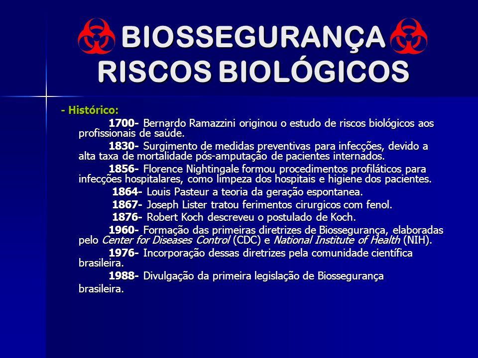 BIOSSEGURANÇA RISCOS BIOLÓGICOS - Histórico: 1700- Bernardo Ramazzini originou o estudo de riscos biológicos aos profissionais de saúde. 1830- Surgime