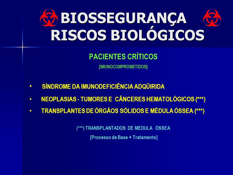BIOSSEGURANÇA RISCOS BIOLÓGICOS VIA RESPIRATÓRIA (perdigotos) VIA DIGESTÓRIA (fecal-oral) VIA CIRCULATÓRIA (sanguíneo parenteral) POR CONTATO (pele) Adenovírus Clostridium sp.* Arenavírus- Lassa Dermatófitos Bordotella pertusis CryptosporidiumHIVHPV Meningococo Helicobacter pylori HBVHerpesvírus Mycobacterium sp.