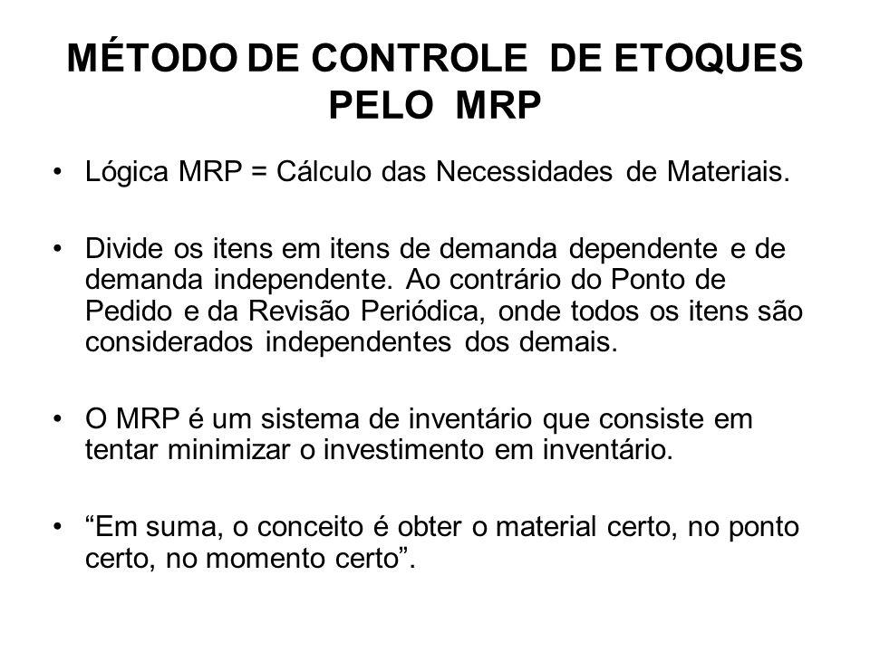 MÉTODO DE CONTROLE DE ETOQUES PELO MRP Lógica MRP = Cálculo das Necessidades de Materiais. Divide os itens em itens de demanda dependente e de demanda