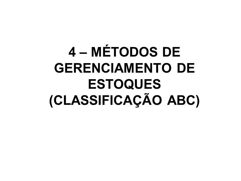 4 – MÉTODOS DE GERENCIAMENTO DE ESTOQUES (CLASSIFICAÇÃO ABC)