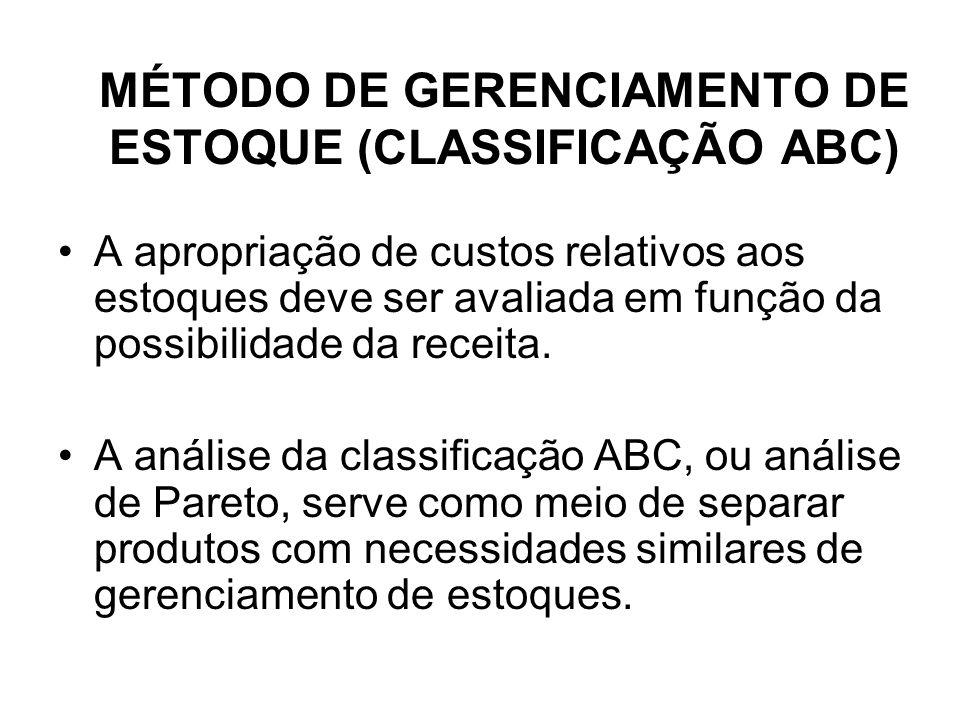 MÉTODO DE GERENCIAMENTO DE ESTOQUE (CLASSIFICAÇÃO ABC) A apropriação de custos relativos aos estoques deve ser avaliada em função da possibilidade da