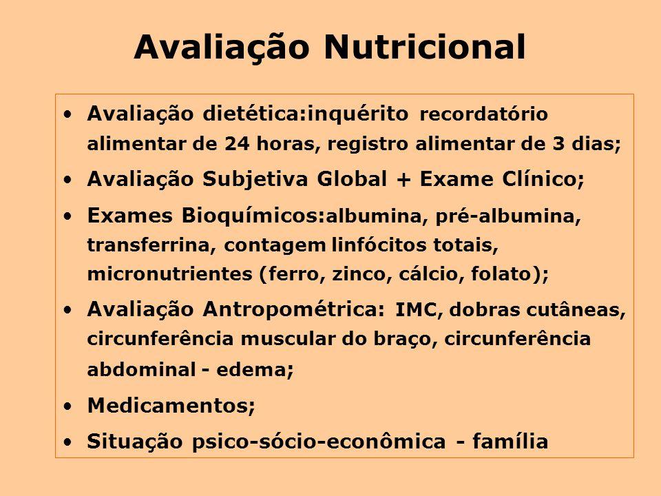 Avaliação Nutricional Avaliação dietética:inquérito recordatório alimentar de 24 horas, registro alimentar de 3 dias; Avaliação Subjetiva Global + Exa