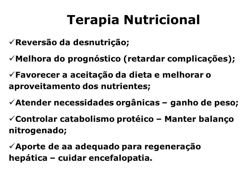 Terapia Nutricional Reversão da desnutrição; Melhora do prognóstico (retardar complicações); Favorecer a aceitação da dieta e melhorar o aproveitament