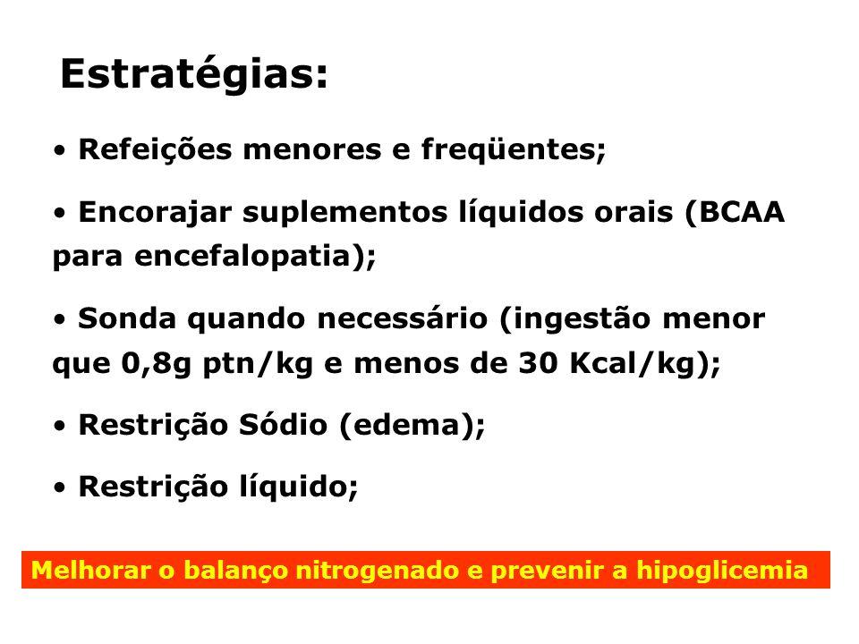 Estratégias: Refeições menores e freqüentes; Encorajar suplementos líquidos orais (BCAA para encefalopatia); Sonda quando necessário (ingestão menor q