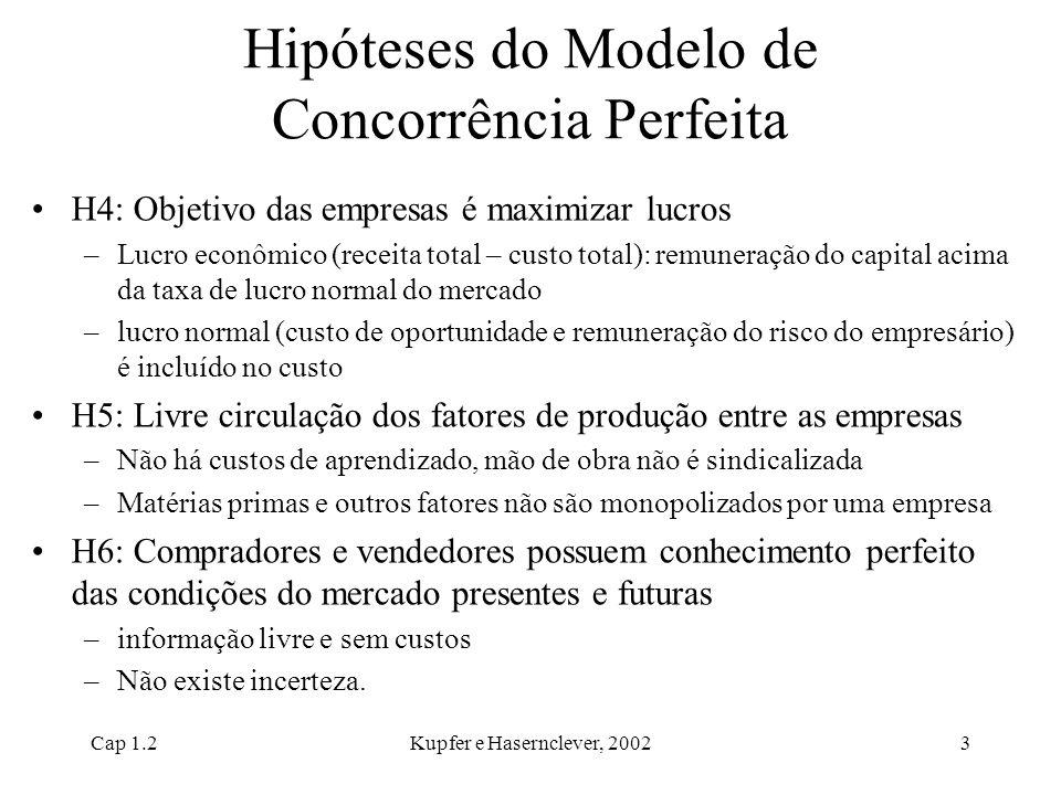Cap 1.2Kupfer e Hasernclever, 20023 Hipóteses do Modelo de Concorrência Perfeita H4: Objetivo das empresas é maximizar lucros –Lucro econômico (receit
