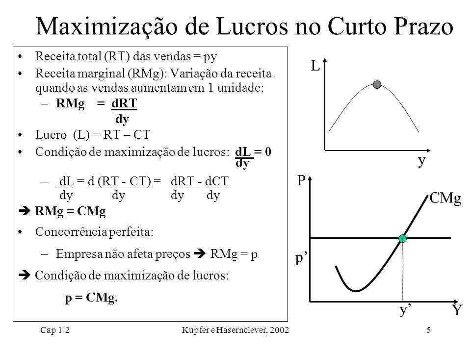 Cap 1.2Kupfer e Hasernclever, 20025 Maximização de Lucros no Curto Prazo Receita total (RT) das vendas = py Receita marginal (RMg): Variação da receit