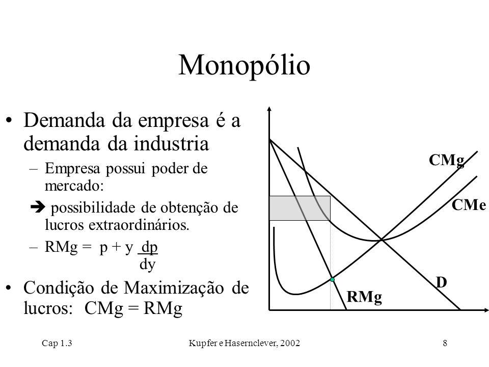Cap 1.3Kupfer e Hasernclever, 20028 Monopólio Demanda da empresa é a demanda da industria –Empresa possui poder de mercado: possibilidade de obtenção