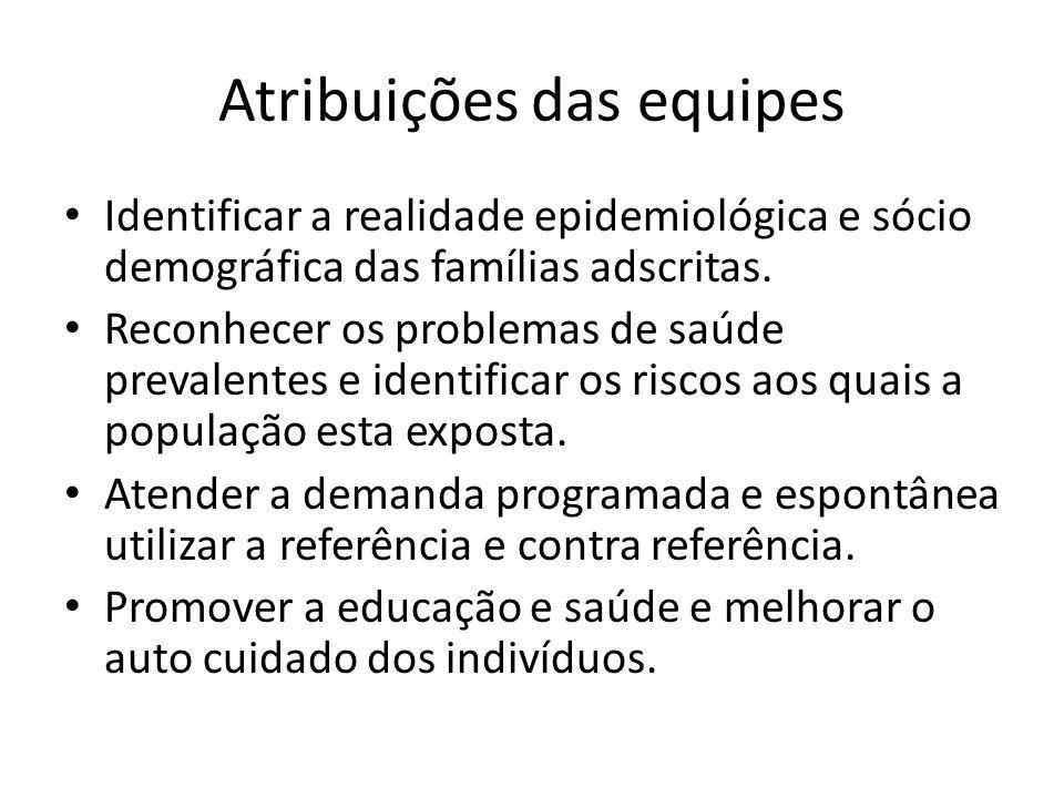 Atribuições das equipes Identificar a realidade epidemiológica e sócio demográfica das famílias adscritas. Reconhecer os problemas de saúde prevalente