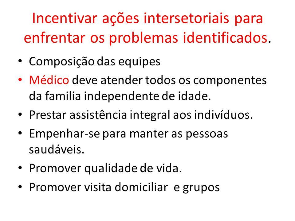 Incentivar ações intersetoriais para enfrentar os problemas identificados. Composição das equipes Médico deve atender todos os componentes da familia