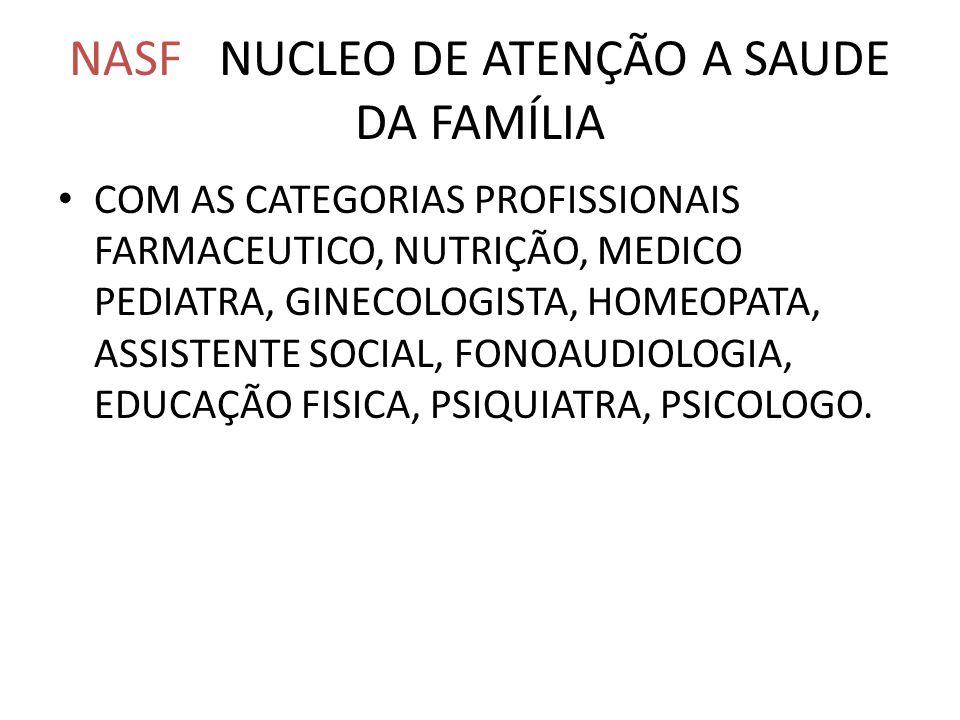 NASF NUCLEO DE ATENÇÃO A SAUDE DA FAMÍLIA COM AS CATEGORIAS PROFISSIONAIS FARMACEUTICO, NUTRIÇÃO, MEDICO PEDIATRA, GINECOLOGISTA, HOMEOPATA, ASSISTENT