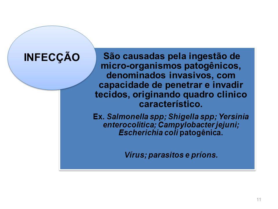 Escola de Ciências da Saúde Curso: Nutrição 11 São causadas pela ingestão de micro-organismos patogênicos, denominados invasivos, com capacidade de pe