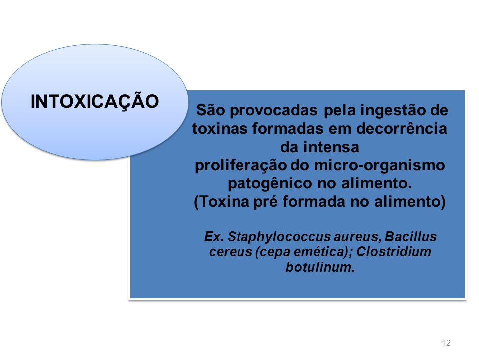 Escola de Ciências da Saúde Curso: Nutrição 12 São provocadas pela ingestão de toxinas formadas em decorrência da intensa proliferação do micro-organi