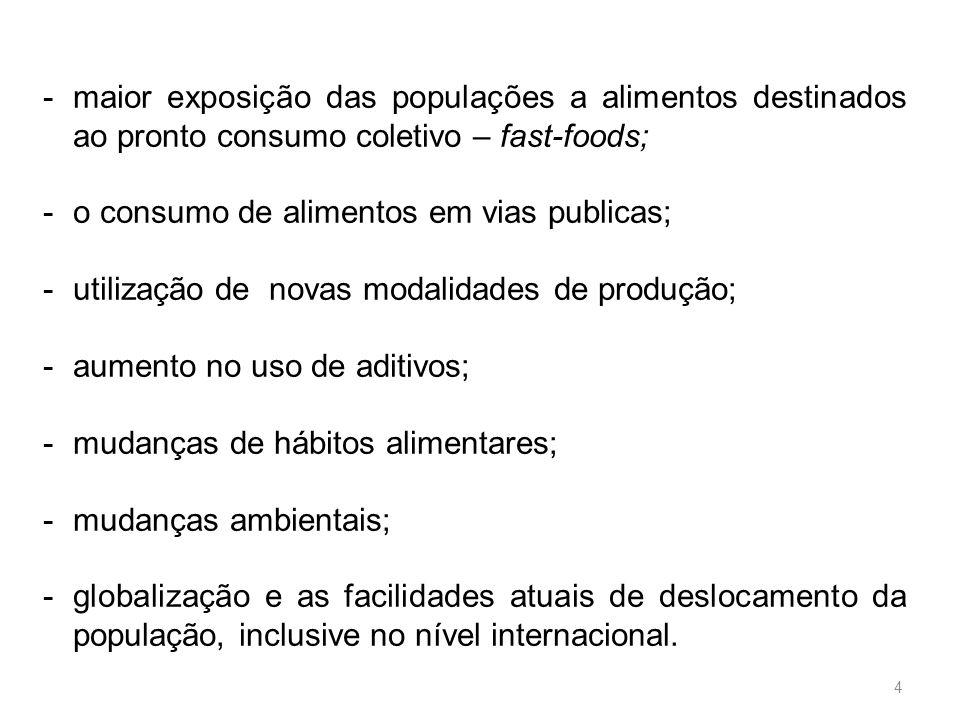Escola de Ciências da Saúde Curso: Nutrição 4 -maior exposição das populações a alimentos destinados ao pronto consumo coletivo – fast-foods; -o consu