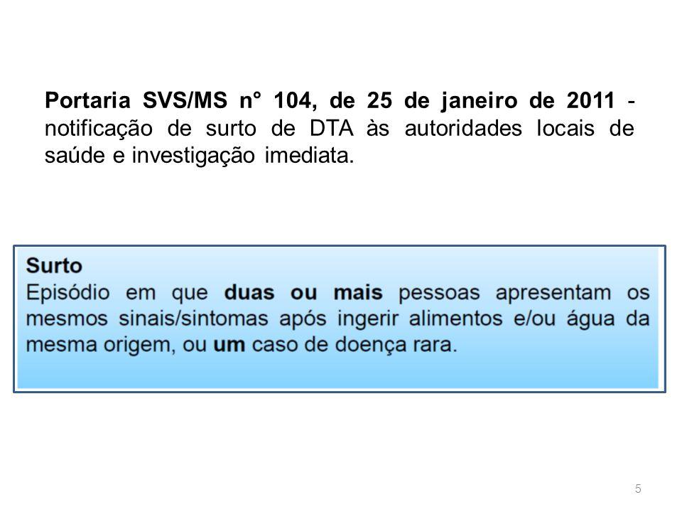 Escola de Ciências da Saúde Curso: Nutrição 5 Portaria SVS/MS n° 104, de 25 de janeiro de 2011 - notificação de surto de DTA às autoridades locais de