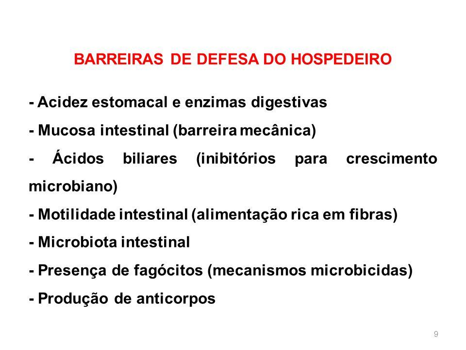 Escola de Ciências da Saúde Curso: Nutrição 9 BARREIRAS DE DEFESA DO HOSPEDEIRO - Acidez estomacal e enzimas digestivas - Mucosa intestinal (barreira