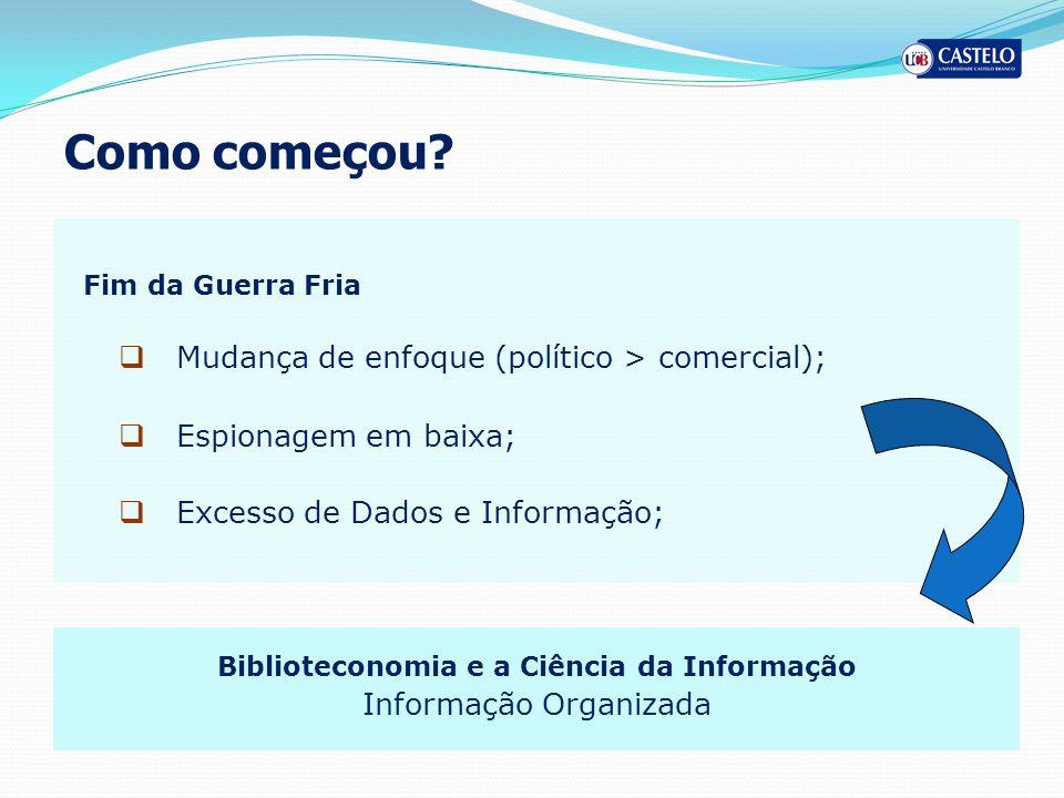 A Inteligência Competitiva no Brasil Abertura do mercado em 1990.