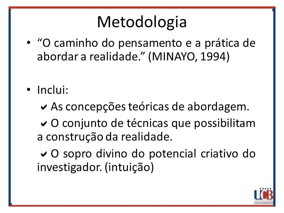 Pesquisa Pesquisa pura – desenvolvimento de conhecimento para explicar os fenômenos. Pesquisa aplicada – é prescritiva, prescreve procedimentos ou téc