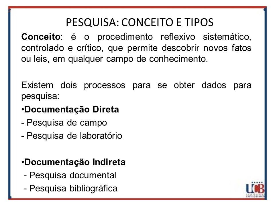 PESQUISA: CONCEITO E TIPOS Conceito: é o procedimento reflexivo sistemático, controlado e crítico, que permite descobrir novos fatos ou leis, em qualquer campo de conhecimento.