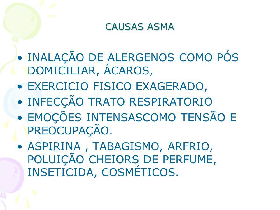 CAUSAS ASMA INALAÇÃO DE ALERGENOS COMO PÓS DOMICILIAR, ÁCAROS, EXERCICIO FISICO EXAGERADO, INFECÇÃO TRATO RESPIRATORIO EMOÇÕES INTENSASCOMO TENSÃO E P