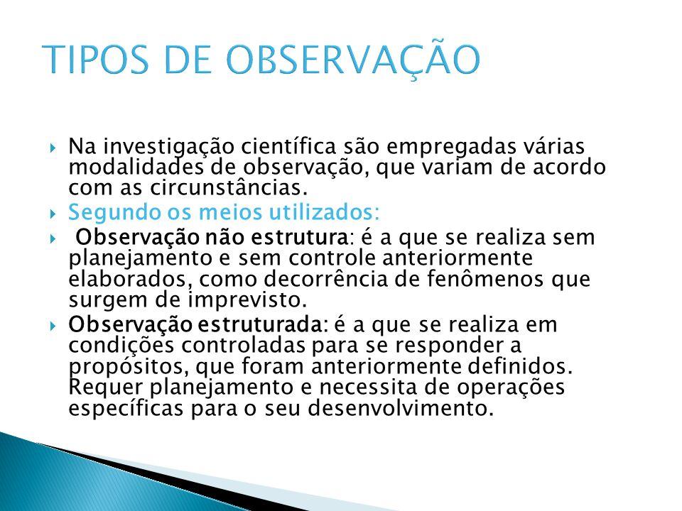 Segundo a participação do observador: Participante: consiste na participação real do pesquisador com a comunidade ou grupo.