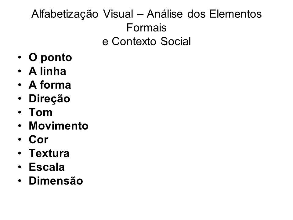 Alfabetização Visual – Análise dos Elementos Formais e Contexto Social O ponto A linha A forma Direção Tom Movimento Cor Textura Escala Dimensão
