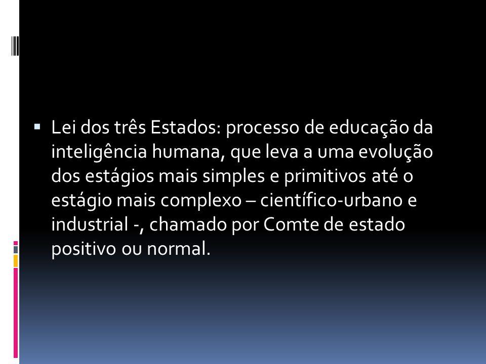 Lei dos três Estados: processo de educação da inteligência humana, que leva a uma evolução dos estágios mais simples e primitivos até o estágio mais c