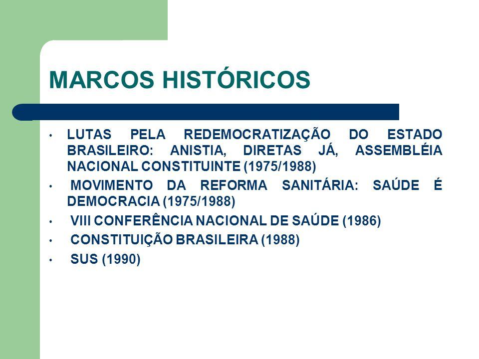 MARCOS HISTÓRICOS LUTAS PELA REDEMOCRATIZAÇÃO DO ESTADO BRASILEIRO: ANISTIA, DIRETAS JÁ, ASSEMBLÉIA NACIONAL CONSTITUINTE (1975/1988) MOVIMENTO DA REF
