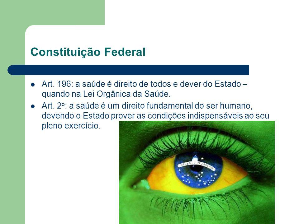 Constituição Federal Art. 196: a saúde é direito de todos e dever do Estado – quando na Lei Orgânica da Saúde. Art. 2 o : a saúde é um direito fundame
