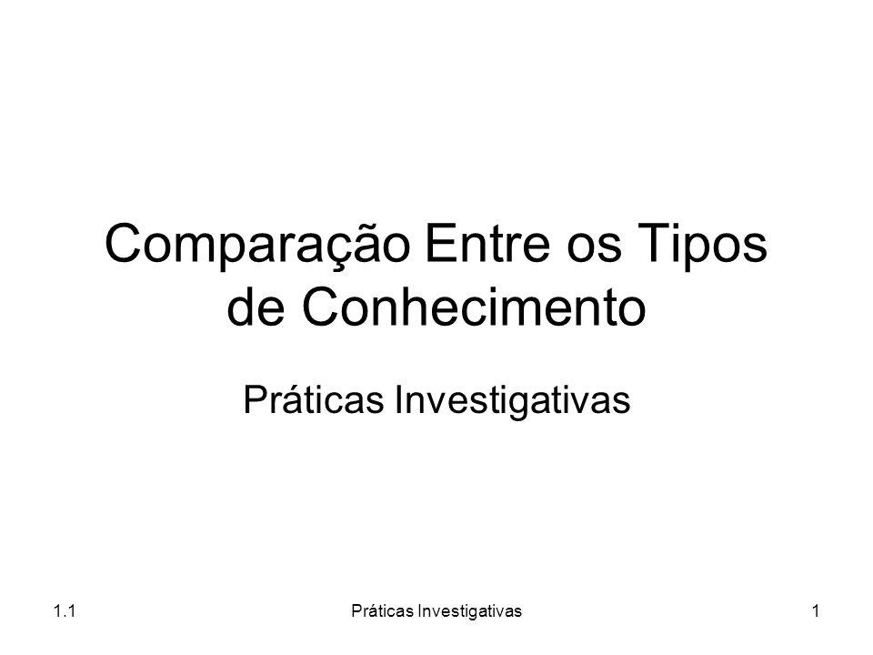 1.1Práticas Investigativas1 Comparação Entre os Tipos de Conhecimento Práticas Investigativas