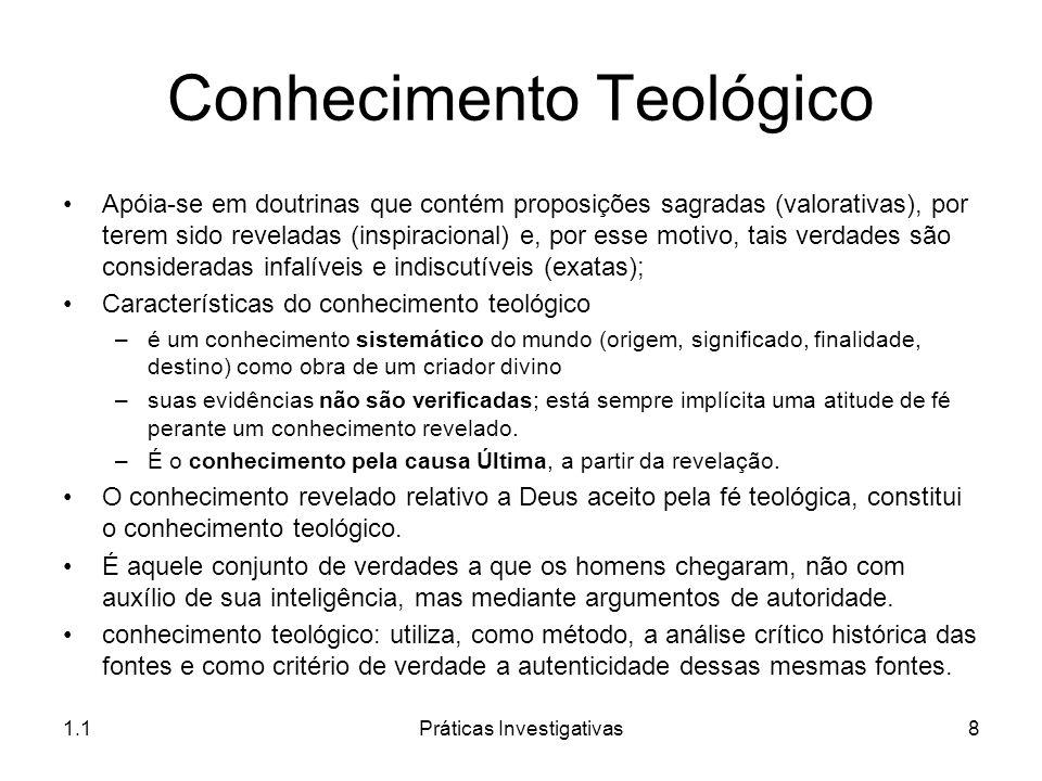1.1Práticas Investigativas8 Conhecimento Teológico Apóia-se em doutrinas que contém proposições sagradas (valorativas), por terem sido reveladas (insp