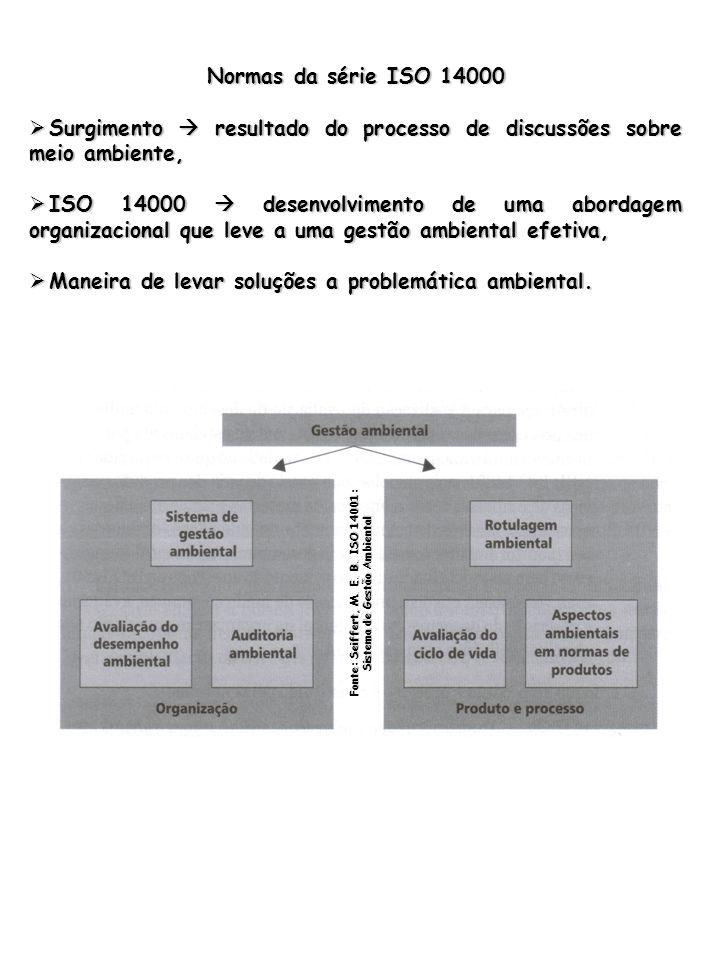 Normas da série ISO 14000 Surgimento resultado do processo de discussões sobre meio ambiente, Surgimento resultado do processo de discussões sobre meio ambiente, ISO 14000 desenvolvimento de uma abordagem organizacional que leve a uma gestão ambiental efetiva, ISO 14000 desenvolvimento de uma abordagem organizacional que leve a uma gestão ambiental efetiva, Maneira de levar soluções a problemática ambiental.