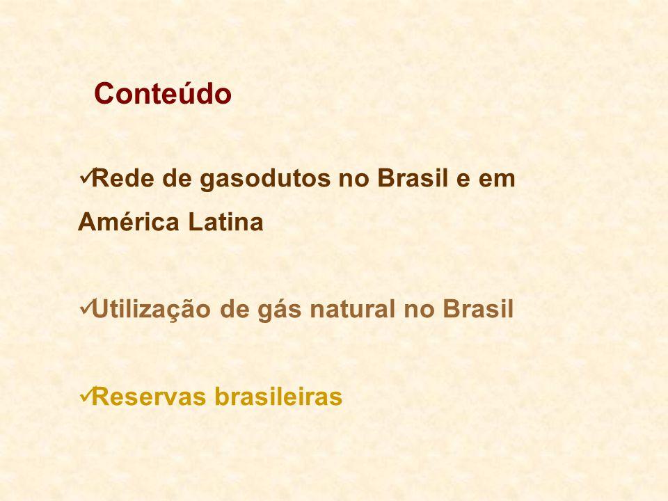 Conteúdo Rede de gasodutos no Brasil e em América Latina Utilização de gás natural no Brasil Reservas brasileiras