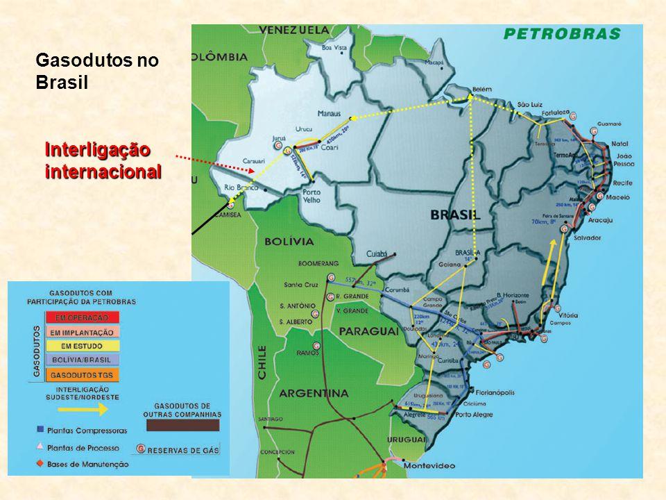Gasodutos no Brasil Interligaçãointernacional