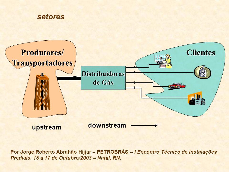 Distribuidoras de Gás Produtores/TransportadoresClientes T T T T T Por Jorge Roberto Abrahão Hijjar – PETROBRÁS – I Encontro Técnico de Instalações Pr