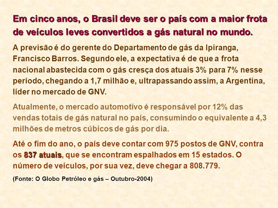 Em cinco anos, o Brasil deve ser o país com a maior frota de veículos leves convertidos a gás natural no mundo. A previsão é do gerente do Departament