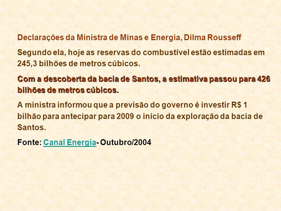 Declarações da Ministra de Minas e Energia, Dilma Rousseff Segundo ela, hoje as reservas do combustível estão estimadas em 245,3 bilhões de metros cúb