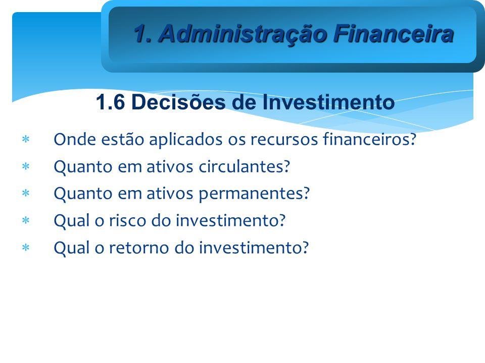 Onde estão aplicados os recursos financeiros.Quanto em ativos circulantes.