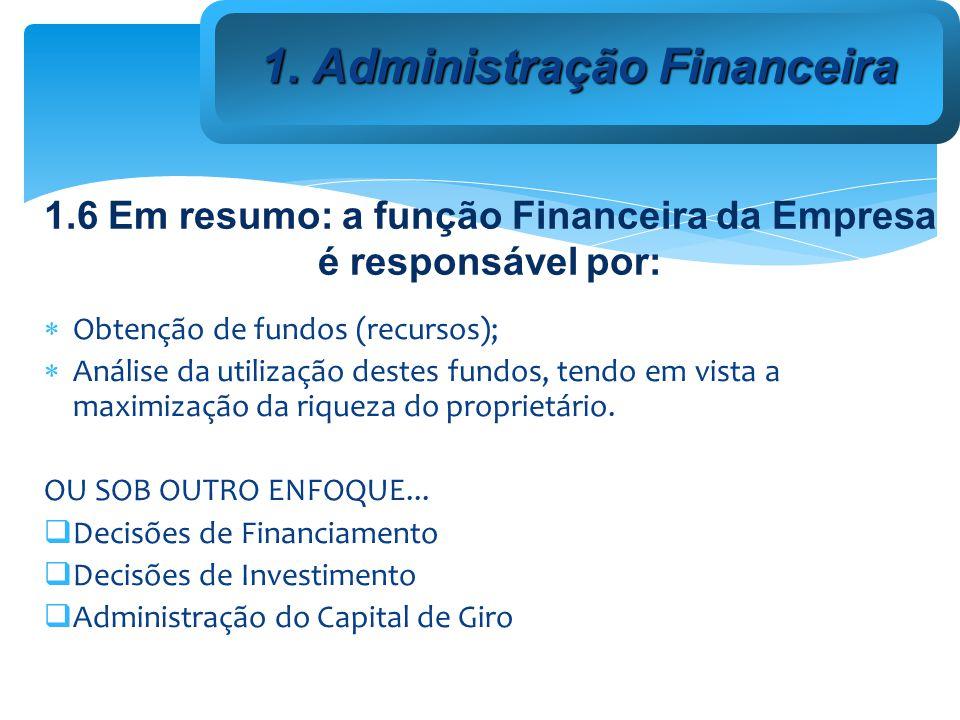 Obtenção de fundos (recursos); Análise da utilização destes fundos, tendo em vista a maximização da riqueza do proprietário.