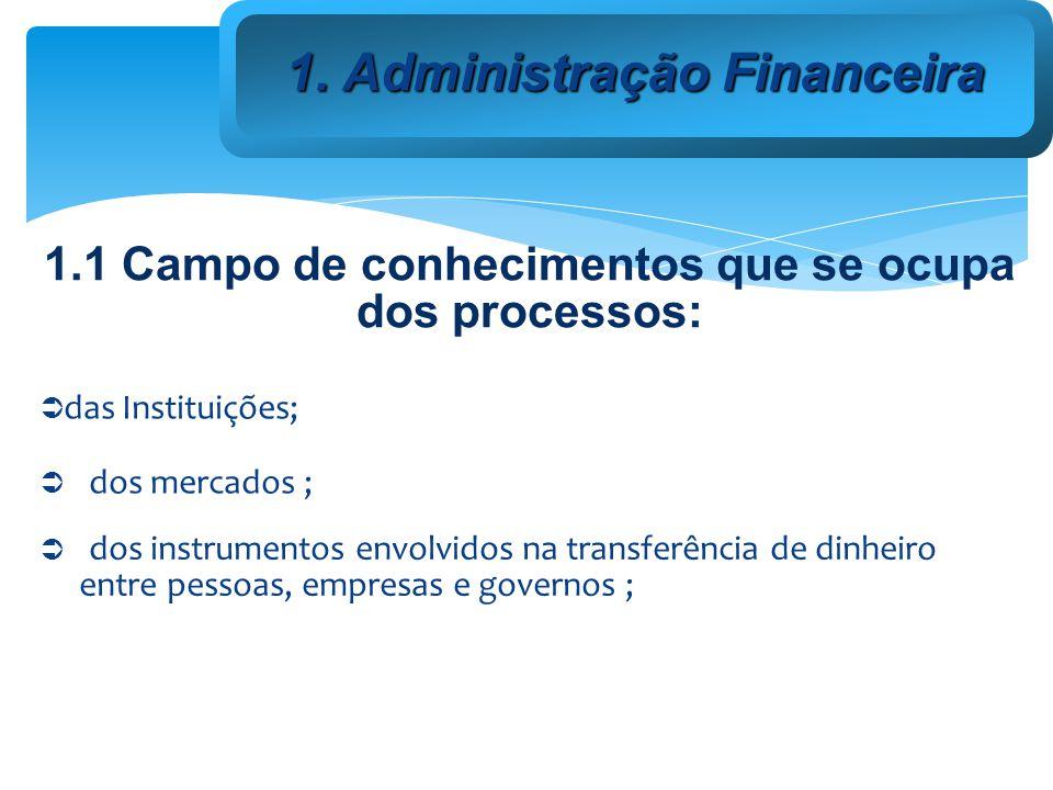 1. Administração Financeira 1.1 Campo de conhecimentos que se ocupa dos processos: das Instituições; dos mercados ; dos instrumentos envolvidos na tra