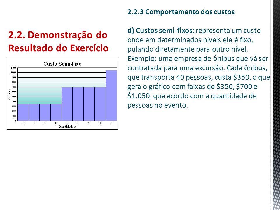 2.2. Demonstração do Resultado do Exercício 2.2.3 Comportamento dos custos d) Custos semi-fixos: representa um custo onde em determinados níveis ele é