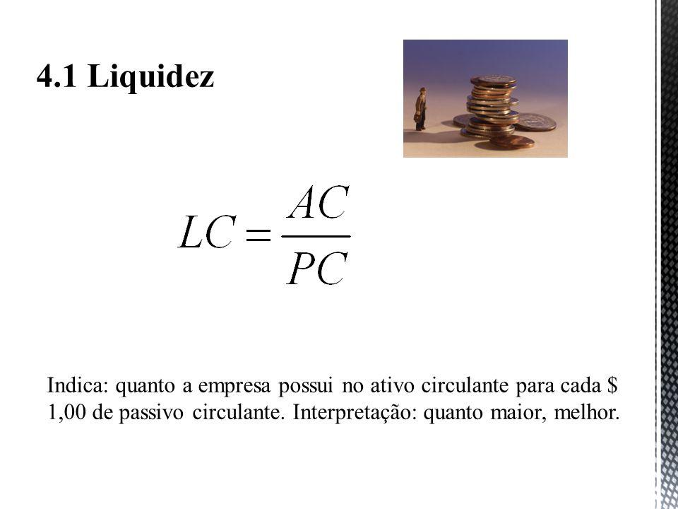 4.1 Liquidez Indica: quanto a empresa possui no ativo circulante para cada $ 1,00 de passivo circulante.