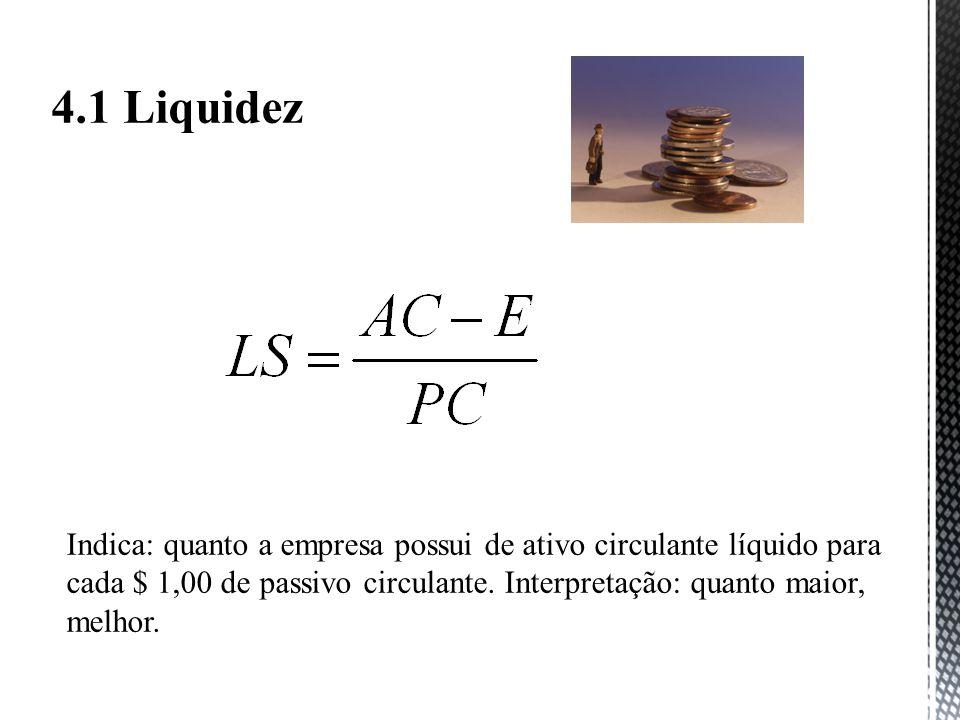 4.1 Liquidez Indica: quanto a empresa possui de ativo circulante líquido para cada $ 1,00 de passivo circulante.